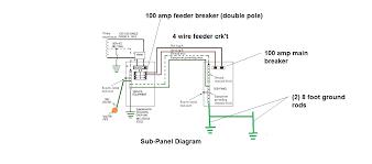 wiring diagrams ge 100 amp subpanel 60 sub panel square d fine to