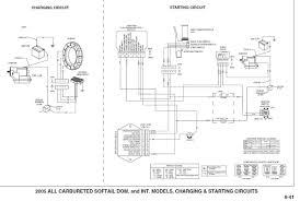 fatboy wiring diagram wiring a non computer 700r4 u2022 arjmand co