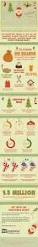 perfect christmas gift infographic