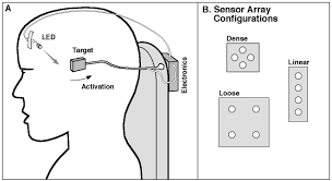 design of a light activated switch with improved specificity for
