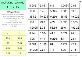 lesson plans multiplying decimals