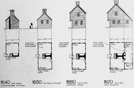 colonial house planscenter hall colonial house plan td