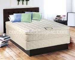 Bed Frame For Boxspring And Mattress Size Mattress And Frame Mttress Bed Set On