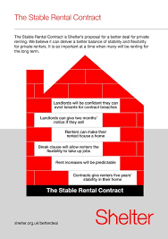 a better experience our for stable rental contracts to give tenants and