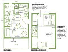 New York Style Warehouse Conversion In Melbourne Open Living Small House Plans Wloft