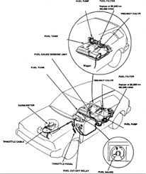 2004 honda civic fuel filter solved where is the fuel located on a 1983 honda fixya