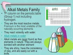 Most Reactive Metals On The Periodic Table The Periodic Table 1 Can You Name Them All Element Song Ppt