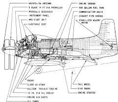 aeroproducts