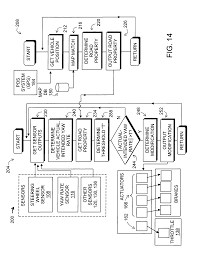 Property Line Map Patent Us8437936 Method And System For Vehicle Esc System Using