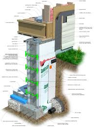 Cement Walls In Basement by Best 25 Waterproofing Basement Walls Ideas On Pinterest Wood