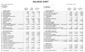 Asset Management Spreadsheet Agec 752 Developing A Balance Sheet Osu Fact Sheets