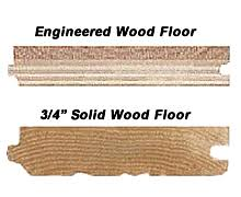 understanding engineered wood flooring for chicago area homeowners