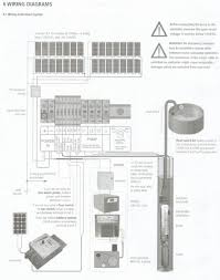 solar water pump 15 steps with pictures
