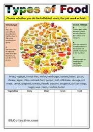 a worksheet on different types of food i have suggested some