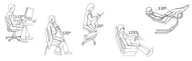 Ergonomic Arm Chair How To Fit An Ergonomic Chair