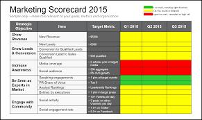 quarterly report template quarterly report template neptun quarterly marketing reports with rival iq rival iq