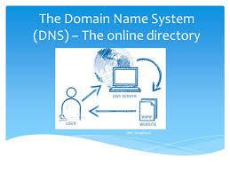 Domain Naming System Dns Tech by The Domain Name System Dns U2013 The Online Directory Dns Simplified