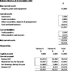 Template For Income Statement And Balance Sheet Partnership Exle Of Income Statement And Balance Sheet Part