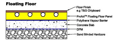 ffloating floor underfloor heating floating floor heating