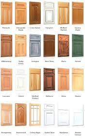 Cheapest Kitchen Cabinet Doors Kitchen Cupboard Door Fronts Hfer