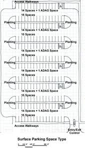 parking surface wbdg whole building design guide