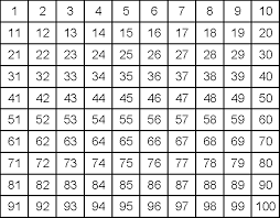 printable hundreds chart free cool 50 chart printable images math worksheets modopol com