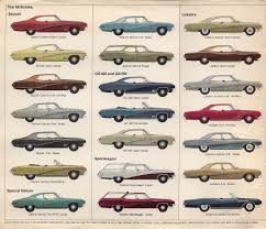 1968 buick lineup pt 1 car side views pinterest buick car