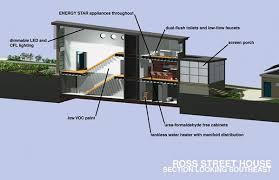 small passive solar home plans passive solar design home plans castle home