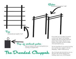 how to build a chuppah 16 best building a chuppah images on marriage wedding