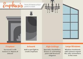 Interior Design Notebook by Interior Design Rules