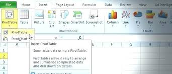 how to pivot table how to make pivot tables in excel 2010 clip fatfreezing club