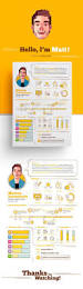 Best Infographic Resume Builder by Cool Infographic Resume Templates Template Free L Zuffli