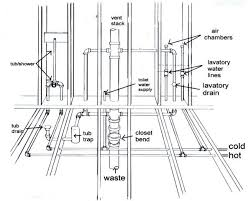 how to plumb a house small bath layouts and size of fixtures google search house