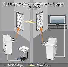 tpl 4052e trendnet powerline 500 av nano adapter kit tpl 406e2k ca