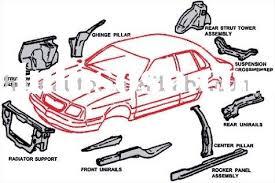 auto parts mercedes auto insurance rate quotes porsche renault saab saturn scion