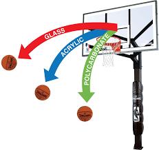 Indoor Wall Mounted Basketball Hoop For Boys Room Basketball Systems Dunhams Sports