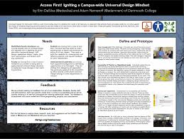 Universal Design Home Checklist Our Poster And Resources Access First Igniting A Campus Wide