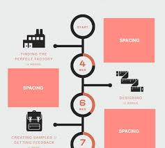 infographic layout how to portray history with timelines