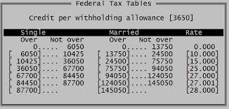 federal tax tables single ams 2010 payroll tax changes