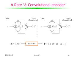 Trellis Encoder Slides