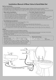 mixing valve for hand sink fullrain cold water mixing valve upgrade kits for usa canadian