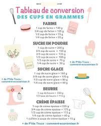 convertisseur mesure cuisine comment convertir les cups en grammes dans les recettes le tableau