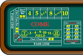 Craps Table Odds Douglas Whaley How To Play Craps Vegas Style