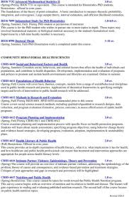 Resume For Computer Science Graduate Amazing Resume Phd Student Pictures Simple Resume Office