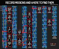 record missions and where to find them ffrecordkeeper