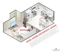 Home Network Design Project by Comcast To Reach Eight Million Xfinity Wifi Hotspots In 2014