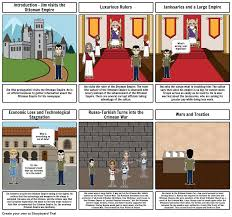 The Decline And Fall Of The Ottoman Empire The Decline Of The Ottoman Empire Storyboard Par Bobita