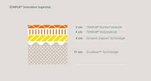 matratze 100x200 tempur sensation supreme matratze 100 x 200 cm