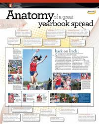 yearbook website index layout index yearbooks yearbook ideas and