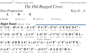 The Old Rugged Cross Music Letter Note Player